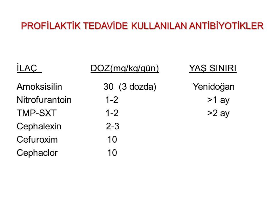PROFİLAKTİK TEDAVİDE KULLANILAN ANTİBİYOTİKLER İLAÇ DOZ(mg/kg/gün) YAŞ SINIRI Amoksisilin 30 (3 dozda) Yenidoğan Nitrofurantoin 1-2 >1 ay TMP-SXT 1-2