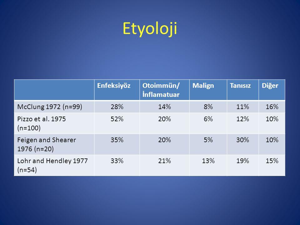 Etyoloji EnfeksiyözOtoimmün/ İnflamatuar MalignTanısızDiğer McClung 1972 (n=99)28%14%8%11%16% Pizzo et al. 1975 (n=100) 52%20%6%12%10% Feigen and Shea