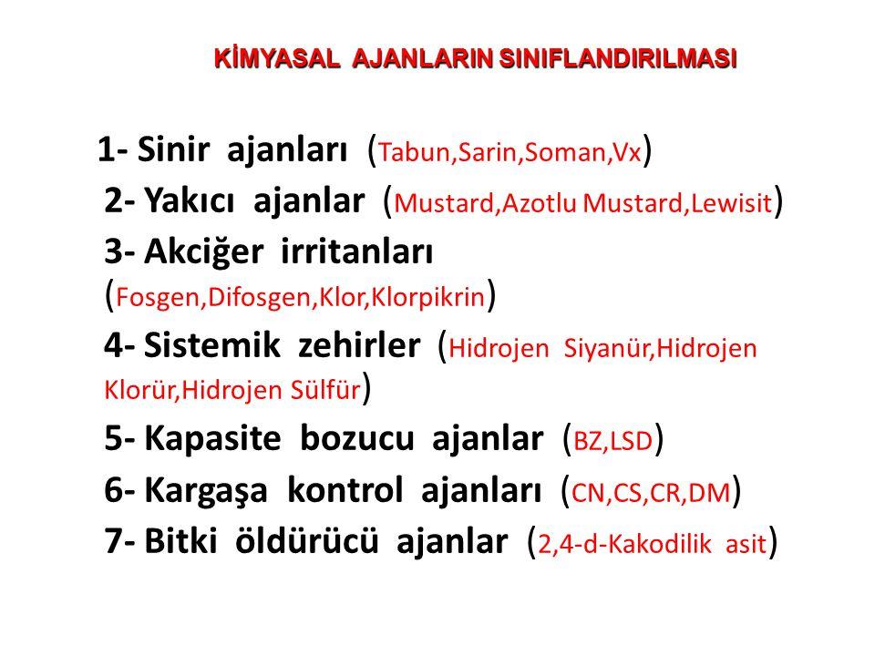 1- Sinir ajanları ( Tabun,Sarin,Soman,Vx ) 2- Yakıcı ajanlar ( Mustard,Azotlu Mustard,Lewisit ) 3- Akciğer irritanları ( Fosgen,Difosgen,Klor,Klorpikr