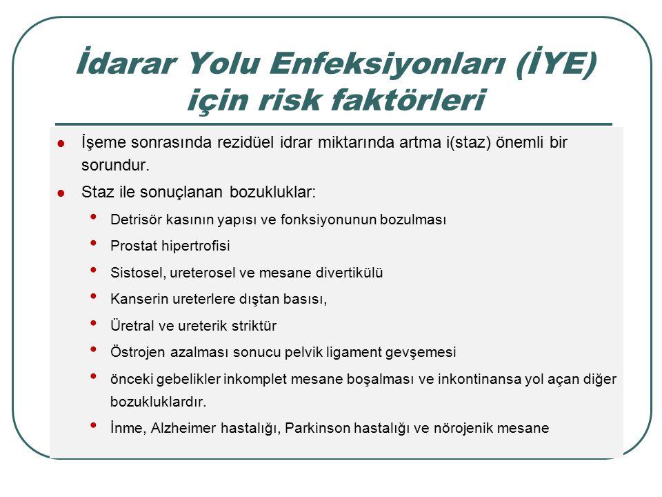 İdarar Yolu Enfeksiyonları (İYE) için risk faktörleri İşeme sonrasında rezidüel idrar miktarında artma i(staz) önemli bir sorundur. Staz ile sonuçlana