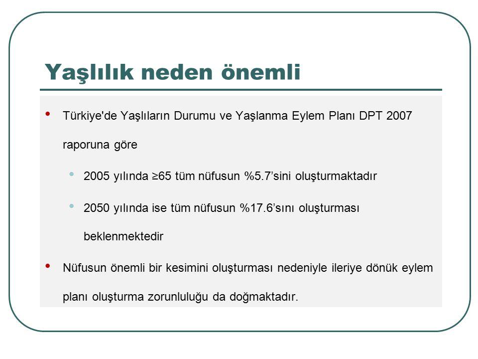 Yaşlılık neden önemli Türkiye'de Yaşlıların Durumu ve Yaşlanma Eylem Planı DPT 2007 raporuna göre 2005 yılında ≥65 tüm nüfusun %5.7'sini oluşturmaktad