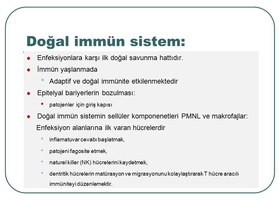 Doğal immün sistem: Enfeksiyonlara karşı ilk doğal savunma hattıdır. İmmün yaşlanmada Adaptif ve doğal immünite etkilenmektedir Epitelyal bariyerlerin