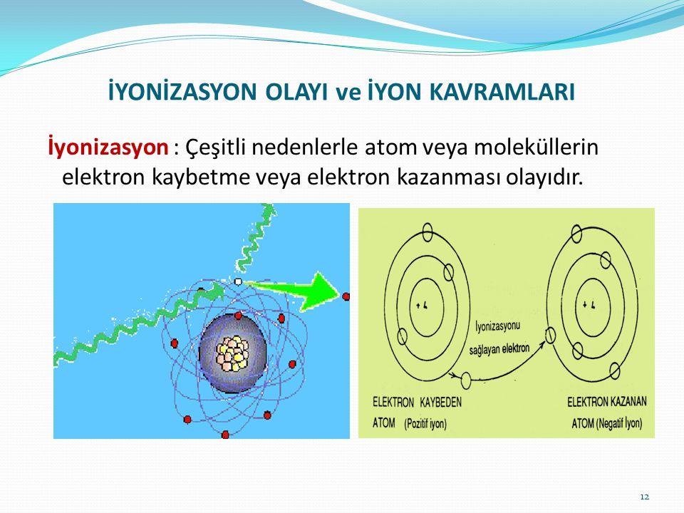 İYONİZASYON OLAYI ve İYON KAVRAMLARI İyonizasyon : Çeşitli nedenlerle atom veya moleküllerin elektron kaybetme veya elektron kazanması olayıdır. 12
