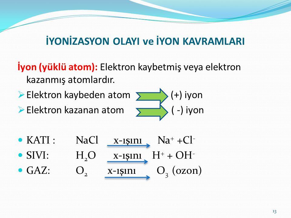 İYONİZASYON OLAYI ve İYON KAVRAMLARI İyon (yüklü atom): Elektron kaybetmiş veya elektron kazanmış atomlardır.  Elektron kaybeden atom (+) iyon  Elek
