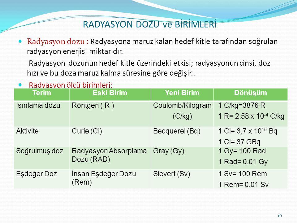 RADYASYON DOZU ve BİRİMLERİ Radyasyon dozu : Radyasyona maruz kalan hedef kitle tarafından soğrulan radyasyon enerjisi miktarıdır. Radyasyon dozunun h