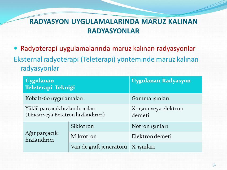 RADYASYON UYGULAMALARINDA MARUZ KALINAN RADYASYONLAR Radyoterapi uygulamalarında maruz kalınan radyasyonlar Eksternal radyoterapi (Teleterapi) yöntemi