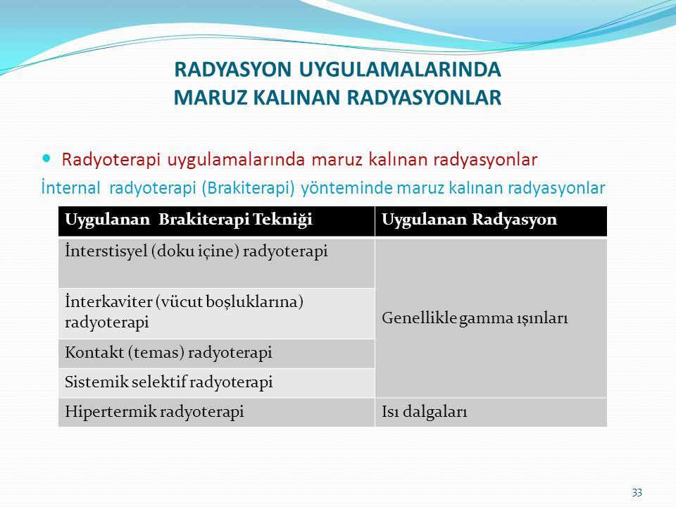 RADYASYON UYGULAMALARINDA MARUZ KALINAN RADYASYONLAR Radyoterapi uygulamalarında maruz kalınan radyasyonlar İnternal radyoterapi (Brakiterapi) yöntemi
