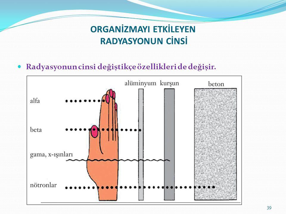 ORGANİZMAYI ETKİLEYEN RADYASYONUN CİNSİ Radyasyonun cinsi değiştikçe özellikleri de değişir. 39