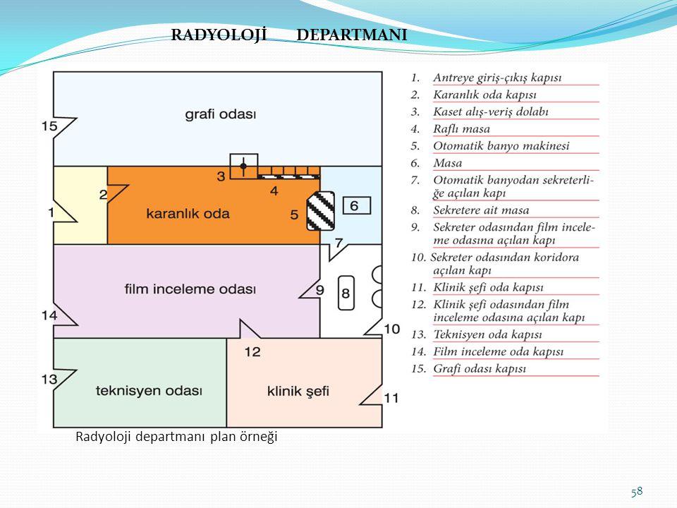 Radyoloji departmanı plan örneği 58 RADYOLOJİ DEPARTMANI