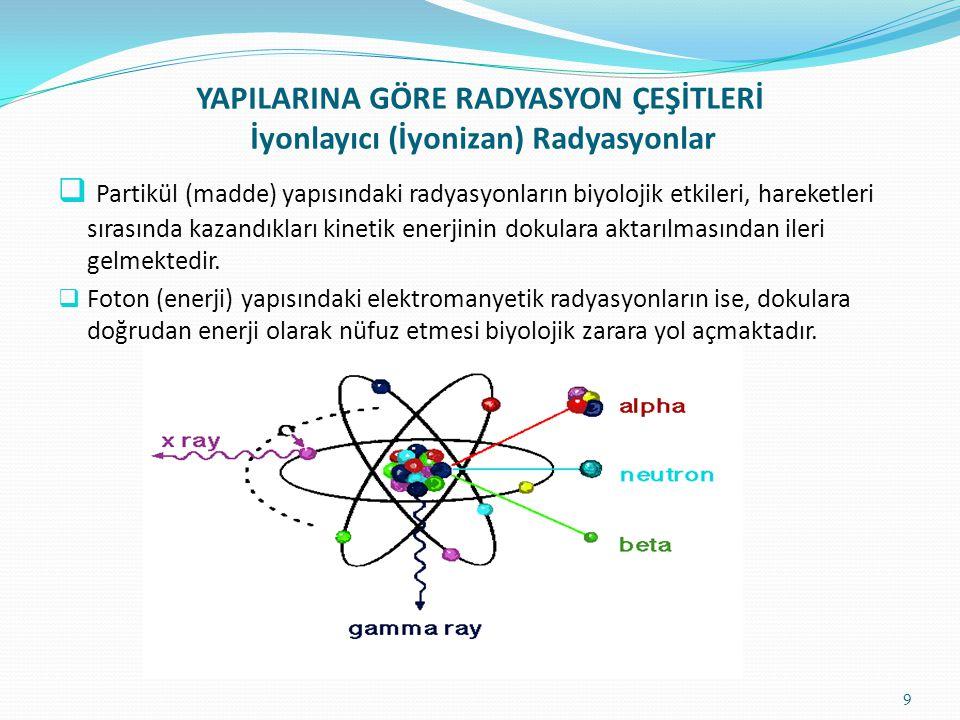  Partikül (madde) yapısındaki radyasyonların biyolojik etkileri, hareketleri sırasında kazandıkları kinetik enerjinin dokulara aktarılmasından ileri