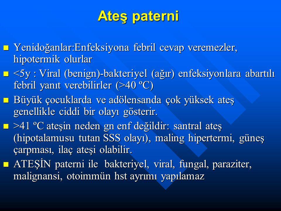 Ateş+eritema nodozum EBV, hepatit EBV, hepatit Gr A strep, tbc, yersinia Gr A strep, tbc, yersinia Koksidiomikozis, histoplazmosis Koksidiomikozis, histoplazmosis Diğer:Sarkoidoz, infl bağ hst, SLE, Behçet Diğer:Sarkoidoz, infl bağ hst, SLE, Behçet Farklı döküntüler:erezipel (Gr A strep), ektima (pseudomonas) Farklı döküntüler:erezipel (Gr A strep), ektima (pseudomonas)