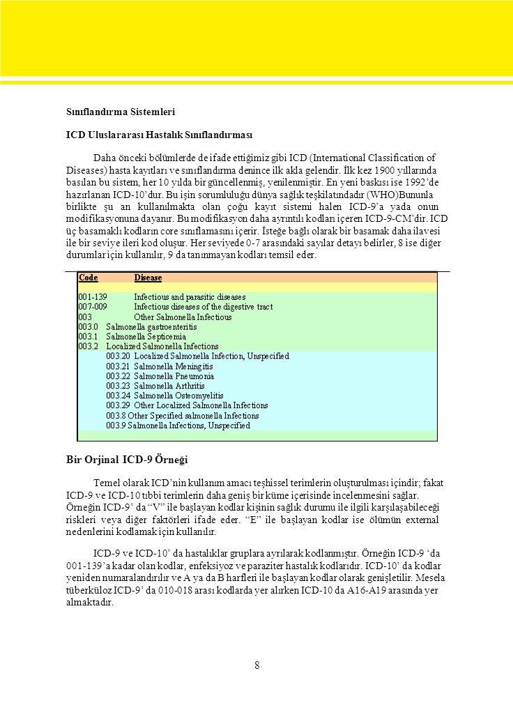 8 Sınıflandırma Sistemleri ICD Uluslararası Hastalık Sınıflandırması Daha önceki bölümlerde de ifade ettiğimiz gibi ICD (International Classification of Diseases) hasta kayıtları ve sınıflandırma denince ilk akla gelendir.