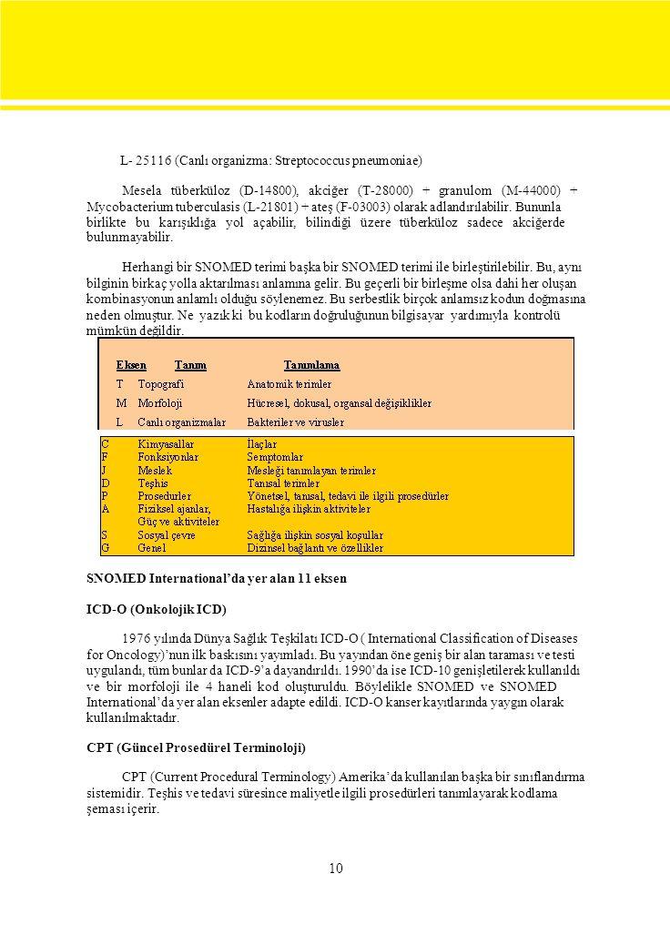 10 L- 25116 (Canlı organizma: Streptococcus pneumoniae) Mesela tüberküloz (D-14800), akciğer (T-28000) + granulom (M-44000) + Mycobacterium tuberculasis (L-21801) + ateş (F-03003) olarak adlandırılabilir.