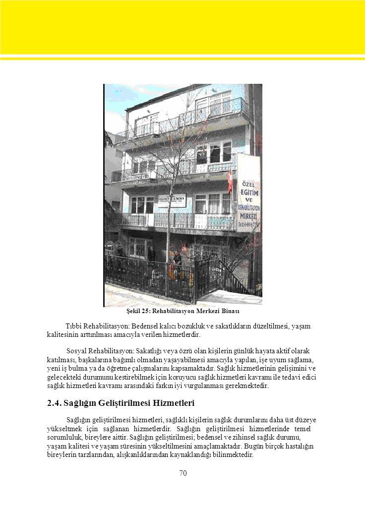 70 Şekil 25: Rehabilitasyon Merkezi Binası Tıbbi Rehabilitasyon: Bedensel kalıcı bozukluk ve sakatlıkların düzeltilmesi, yaşam kalitesinin arttırılması amacıyla verilen hizmetlerdir.