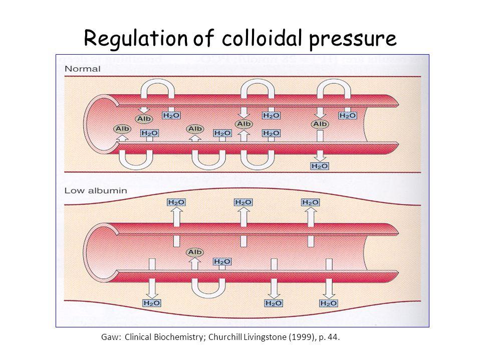 Albümin Plazma proteinlerinin % 60'ını temsil ederler. Damar duvarında ozmotik (onkotik) basınç yaratır. Albümin konsantrasyonu düştüğünde damar dışın