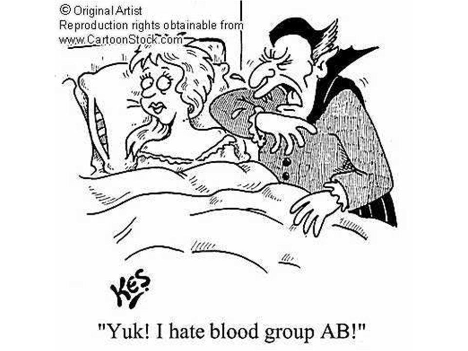 Kan grupları GenotiplerKan grubuAglütinojenler Antijen Aglütininler Antikor 000----Anti A ve Anti B 0A veya AA AAAnti B 0B veya BB BBAnti A AB A ve B-