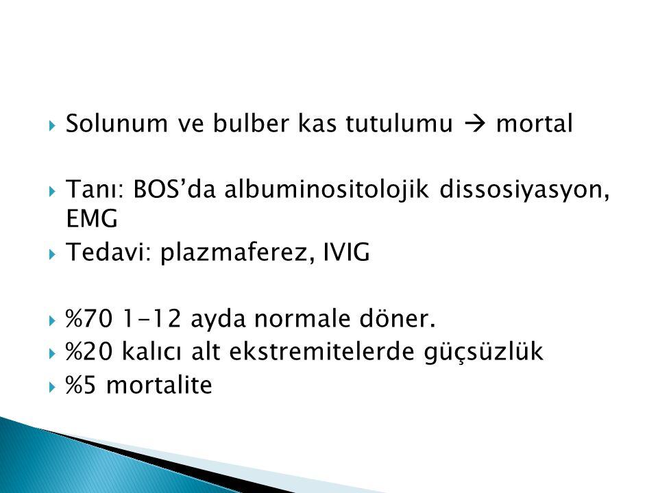  Solunum ve bulber kas tutulumu  mortal  Tanı: BOS'da albuminositolojik dissosiyasyon, EMG  Tedavi: plazmaferez, IVIG  %70 1-12 ayda normale döne