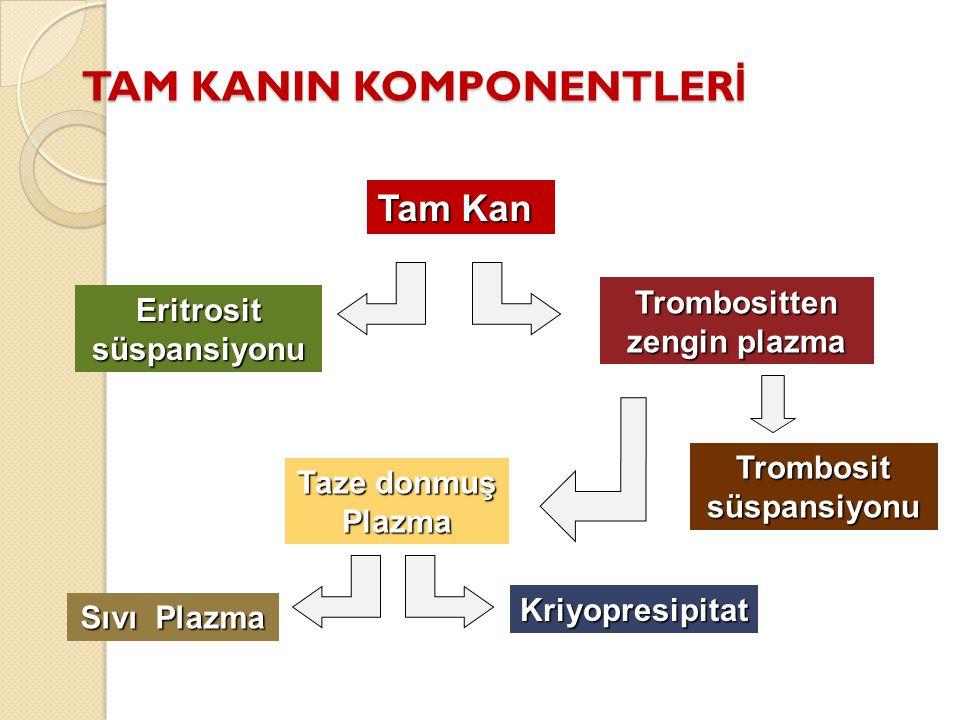 TAM KANIN KOMPONENTLER İ Tam Kan Eritrosit süspansiyonu Trombositten zengin plazma Trombosit süspansiyonu Taze donmuş Plazma Kriyopresipitat Sıvı Plaz