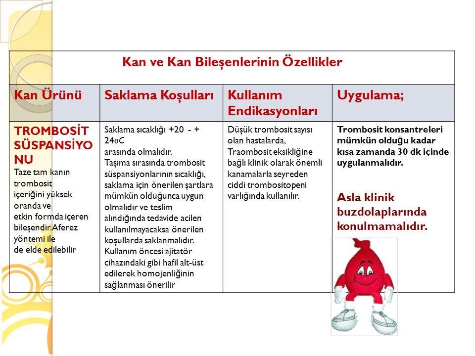Kan ve Kan Bileşenlerinin Özellikler Kan ÜrünüSaklama KoşullarıKullanım Endikasyonları Uygulama; TROMBOS İ T SÜSPANS İ YO NU Taze tam kanın trombosit