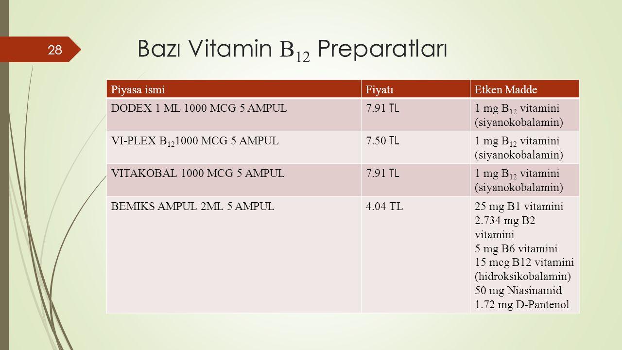 Bazı Vitamin B 12 Preparatları Piyasa ismiFiyatıEtken Madde DODEX 1 ML 1000 MCG 5 AMPUL 7.91 TL 1 mg B 12 vitamini (siyanokobalamin) VI-PLEX B 12 1000