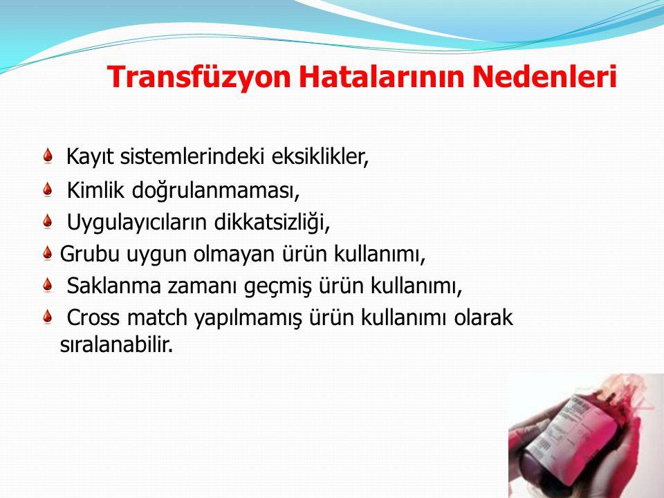 HSKS Kapsamında Transfüzyon Güvenliği Uygulamalarının Değerlendirileceği Bölümler Transfüzyon Merkezi Klinikler Ameliyathane Doğumhane Yoğun Bakım Diyaliz Yeni Doğan Yoğun Bakım