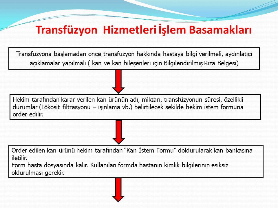 Transfüzyona başlamadan önce transfüzyon hakkında hastaya bilgi verilmeli, aydınlatıcı açıklamalar yapılmalı ( kan ve kan bileşenleri için Bilgilendir