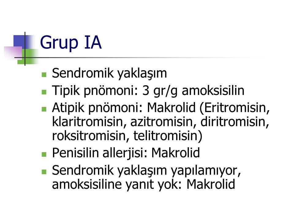 Grup IA Sendromik yaklaşım Tipik pnömoni: 3 gr/g amoksisilin Atipik pnömoni: Makrolid (Eritromisin, klaritromisin, azitromisin, diritromisin, roksitro