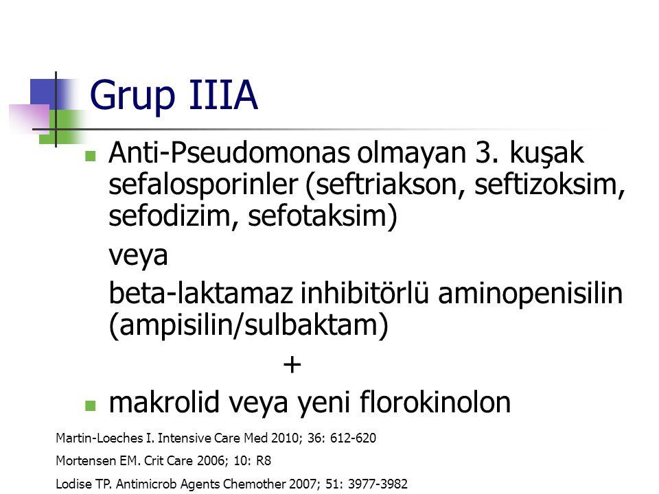 Grup IIIA Anti-Pseudomonas olmayan 3. kuşak sefalosporinler (seftriakson, seftizoksim, sefodizim, sefotaksim) veya beta-laktamaz inhibitörlü aminopeni