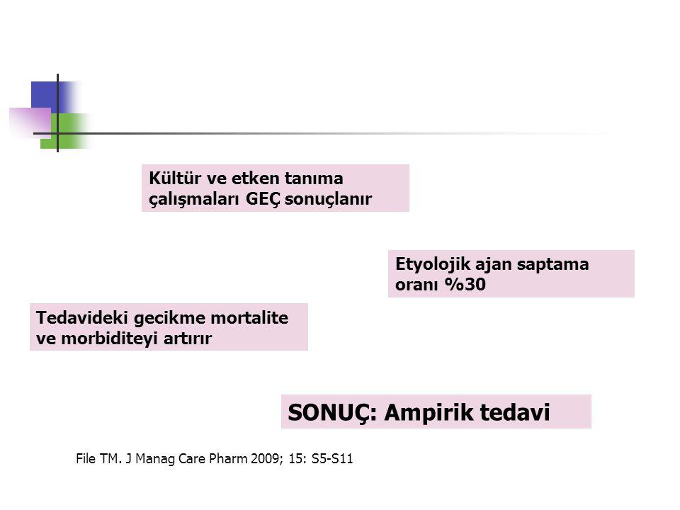 Mesajlar Toplumda gelişen pnömonide ampirik tedavi şart CURB 65 skorlama Betalaktam+Makrolid/Solunumsal florokinolon Etken saptanırsa ampirik tedavi değiştirilebilir