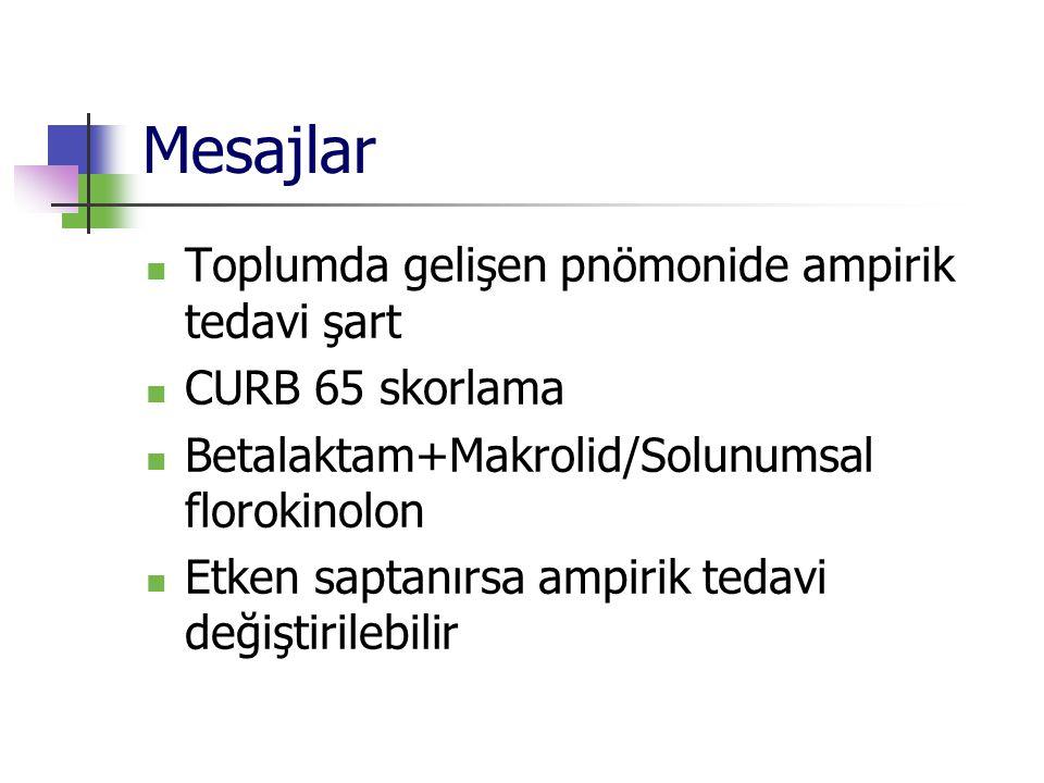 Mesajlar Toplumda gelişen pnömonide ampirik tedavi şart CURB 65 skorlama Betalaktam+Makrolid/Solunumsal florokinolon Etken saptanırsa ampirik tedavi d