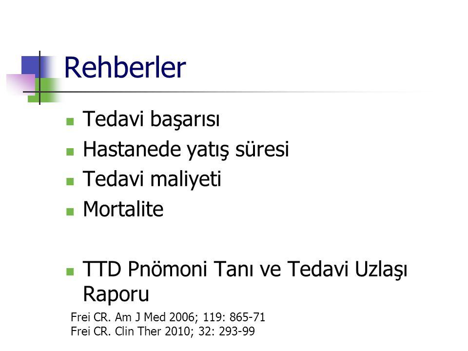 Rehberler Tedavi başarısı Hastanede yatış süresi Tedavi maliyeti Mortalite TTD Pnömoni Tanı ve Tedavi Uzlaşı Raporu Frei CR. Am J Med 2006; 119: 865-7