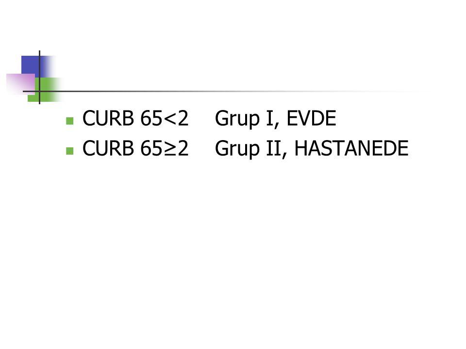 GRUP IGRUP IIGRUP III Hastaneye yatış ölçütleri yok CURB-65<2 Hastaneye yatış ölçütleri var CURB-65≥2 Yoğun bakıma yatış ölçütleri var IA.