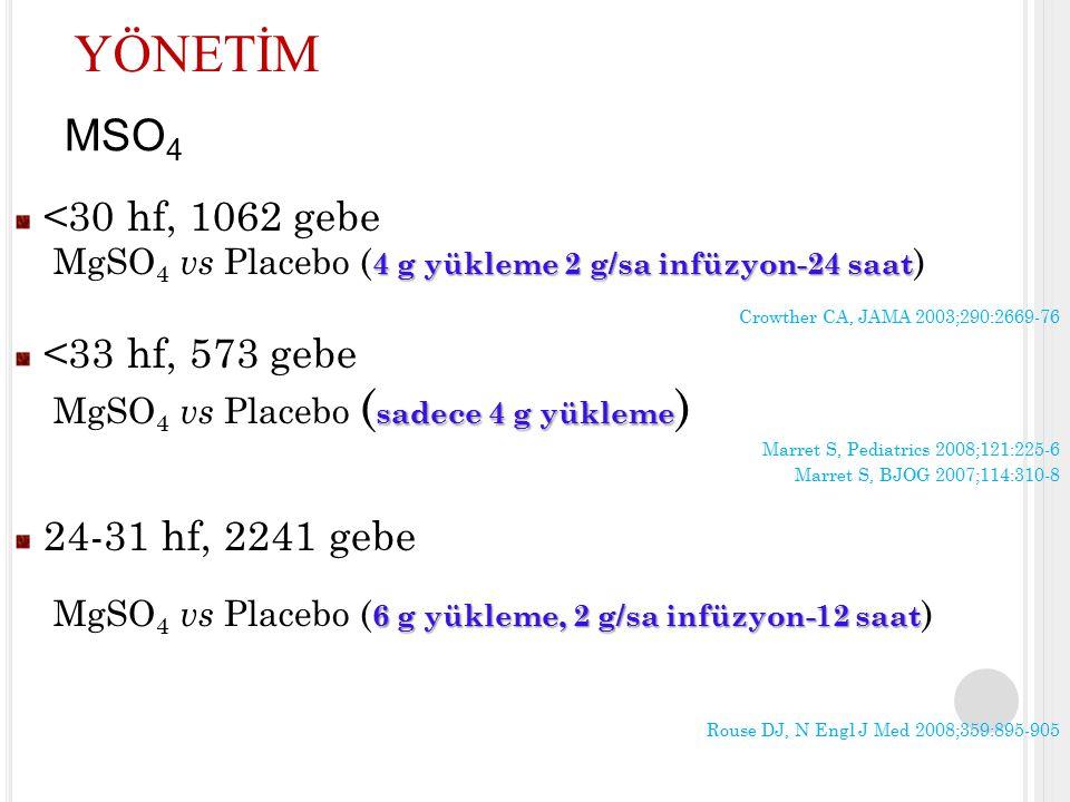 MSO 4 <30 hf, 1062 gebe 4 g yükleme 2 g/sa infüzyon-24 saat MgSO 4 vs Placebo ( 4 g yükleme 2 g/sa infüzyon-24 saat ) Crowther CA, JAMA 2003;290:2669-