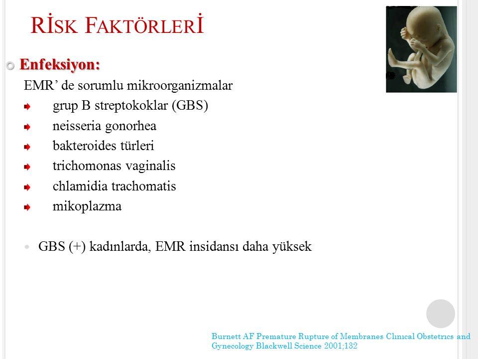 PEMR Antibiyoterapi 22 çalışma, 6872 hasta Gebelik süresi ↑ (48 saat – 7 gün içinde doğum ↓ ) Koryoamnionit ↓ Neonatal Enfeksiyon ↓ Surfaktan ihtiyacı ↓ Oksijen ihtiyacı ↓ Amoksisilin+klavulonat NEK riski ↑ Çocuklarda 7 yaşında olumsuz etki yok Kenyon S, lancet 2008; 372:1310-8 Kenyon SL, Cochrane Database Syst Rev 2013: CD001058 YÖNETİM