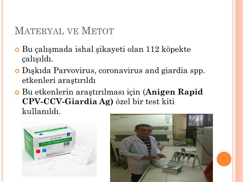 M ATERYAL VE M ETOT Bu çalışmada ishal şikayeti olan 112 köpekte çalışıldı. Dışkıda Parvovirus, coronavirus and giardia spp. etkenleri araştırıldı Bu