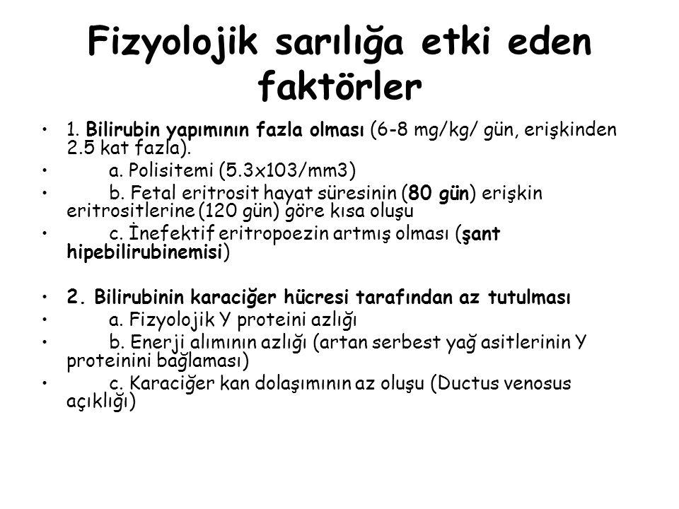 Fizyolojik sarılığa etki eden faktörler 1. Bilirubin yapımının fazla olması (6-8 mg/kg/ gün, erişkinden 2.5 kat fazla). a. Polisitemi (5.3x103/mm3) b.