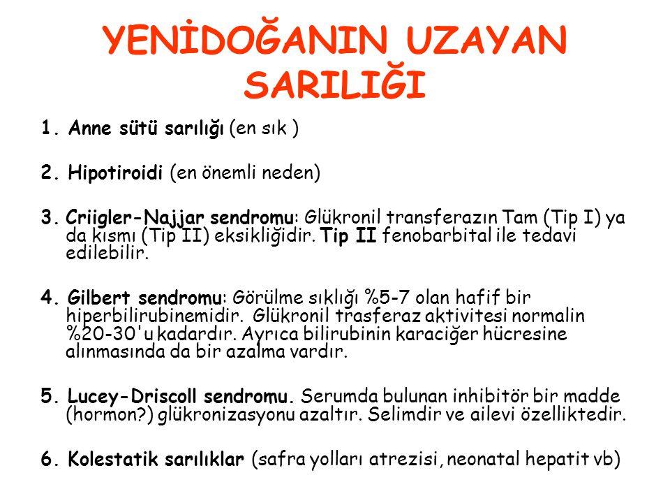YENİDOĞANIN UZAYAN SARILIĞI 1. Anne sütü sarılığı (en sık ) 2. Hipotiroidi (en önemli neden) 3. Criigler-Najjar sendromu: Glükronil transferazın Tam (