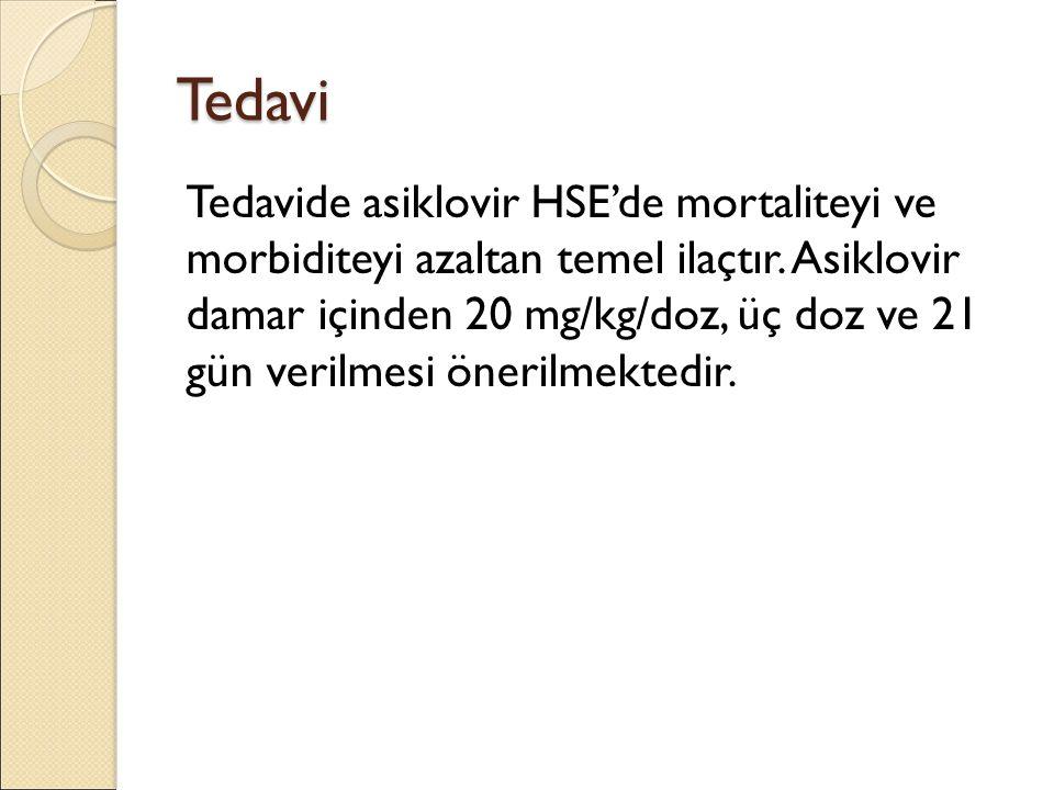 Tedavi Tedavide asiklovir HSE'de mortaliteyi ve morbiditeyi azaltan temel ilaçtır.