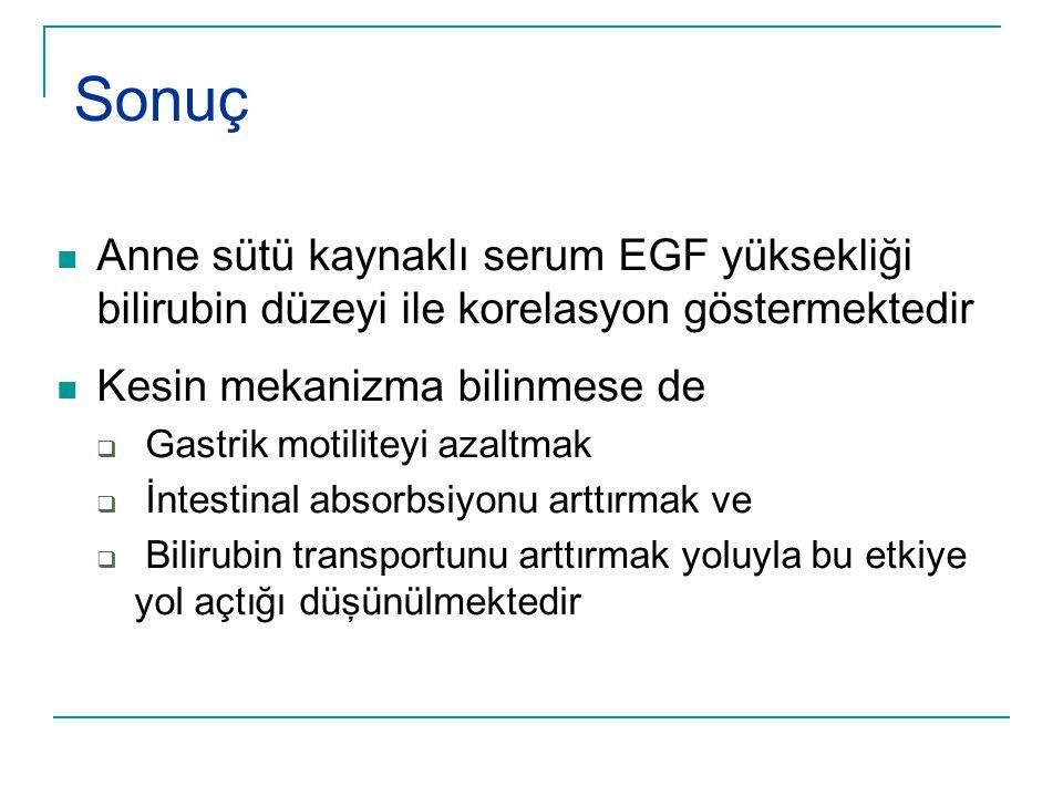 Sonuç Anne sütü kaynaklı serum EGF yüksekliği bilirubin düzeyi ile korelasyon göstermektedir Kesin mekanizma bilinmese de  Gastrik motiliteyi azaltmak  İntestinal absorbsiyonu arttırmak ve  Bilirubin transportunu arttırmak yoluyla bu etkiye yol açtığı düşünülmektedir