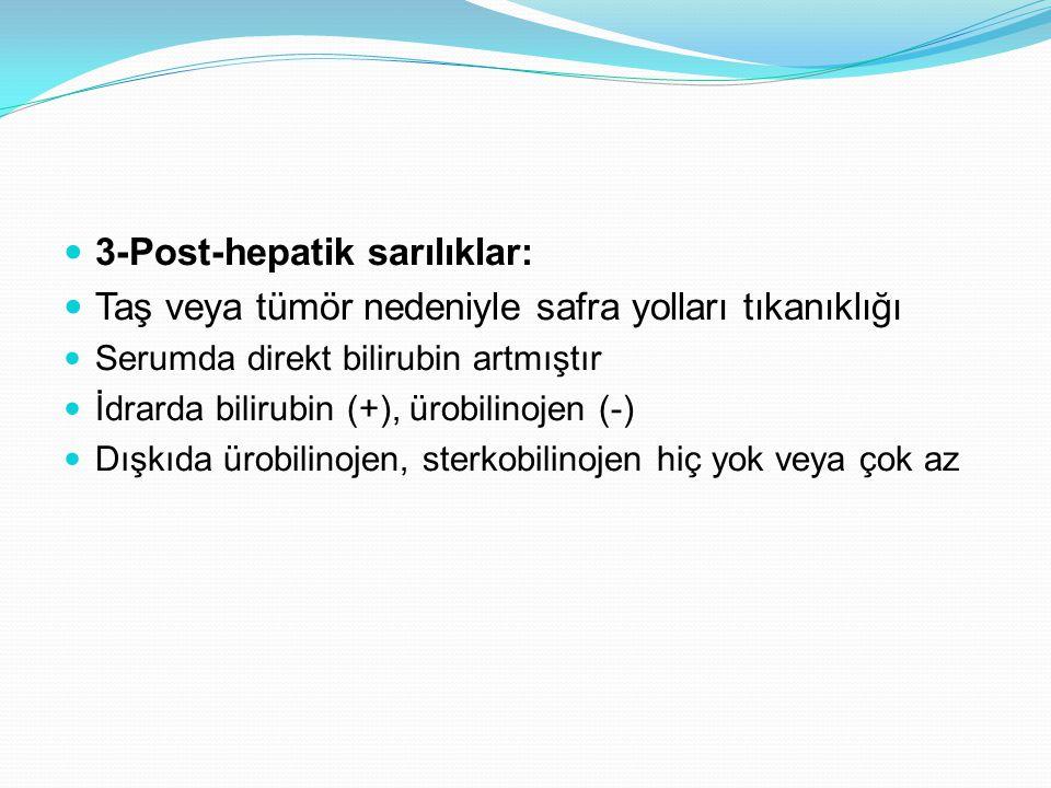 3-Post-hepatik sarılıklar: Taş veya tümör nedeniyle safra yolları tıkanıklığı Serumda direkt bilirubin artmıştır İdrarda bilirubin (+), ürobilinojen (-) Dışkıda ürobilinojen, sterkobilinojen hiç yok veya çok az