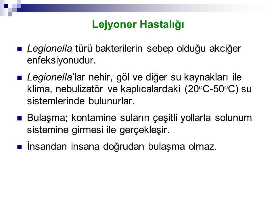 Lejyoner Hastalığı Legionella türü bakterilerin sebep olduğu akciğer enfeksiyonudur. Legionella'lar nehir, göl ve diğer su kaynakları ile klima, nebul