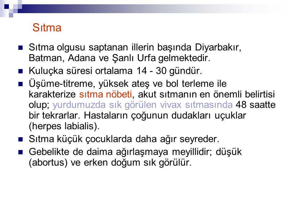 Sıtma Sıtma olgusu saptanan illerin başında Diyarbakır, Batman, Adana ve Şanlı Urfa gelmektedir. Kuluçka süresi ortalama 14 - 30 gündür. Üşüme-titreme