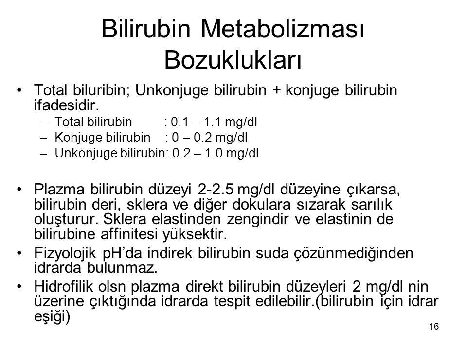16 Bilirubin Metabolizması Bozuklukları Total biluribin; Unkonjuge bilirubin + konjuge bilirubin ifadesidir. –Total bilirubin : 0.1 – 1.1 mg/dl –Konju