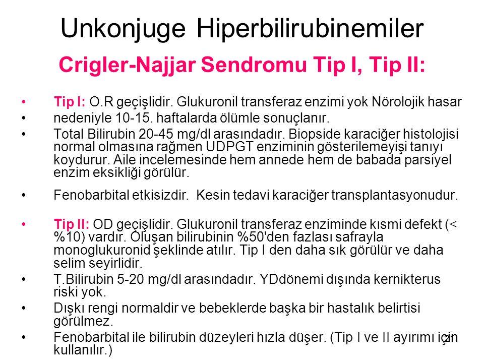 21 Unkonjuge Hiperbilirubinemiler Crigler-Najjar Sendromu Tip I, Tip II: Tip I: O.R geçişlidir. Glukuronil transferaz enzimi yok Nörolojik hasar neden