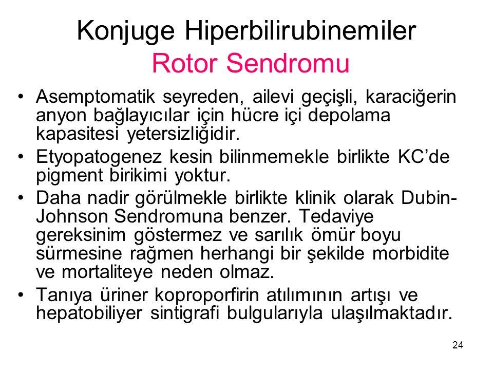 24 Konjuge Hiperbilirubinemiler Rotor Sendromu Asemptomatik seyreden, ailevi geçişli, karaciğerin anyon bağlayıcılar için hücre içi depolama kapasites