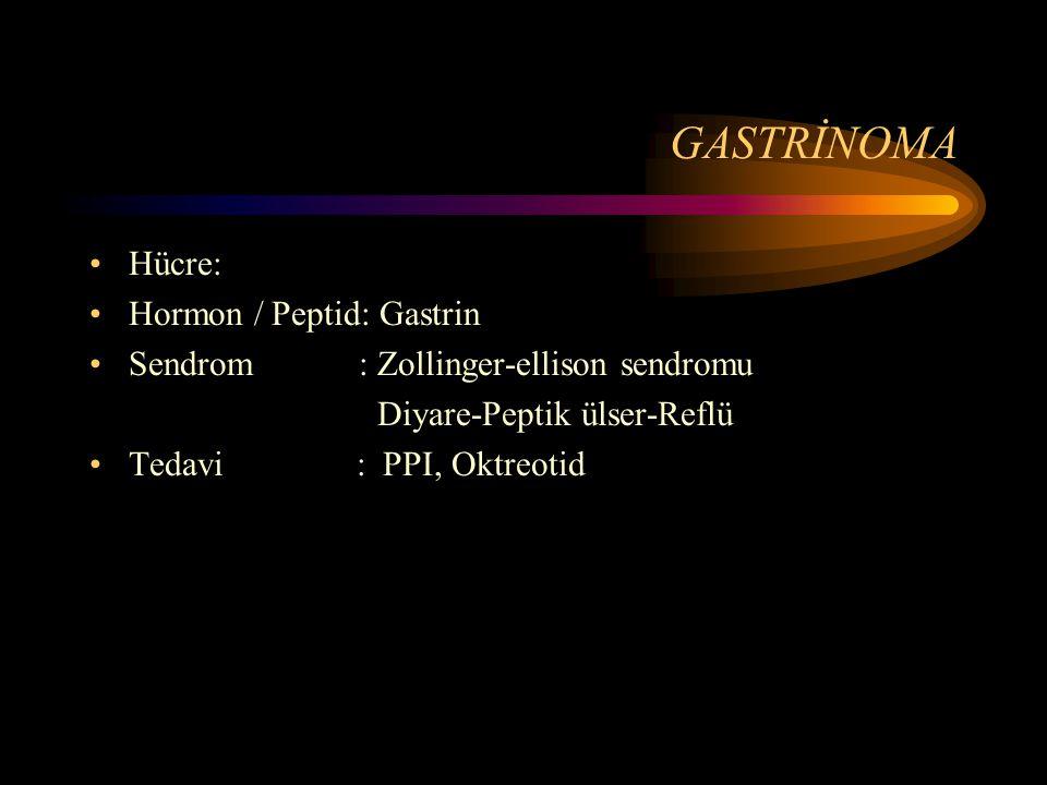 GASTRİNOMA Hücre: Hormon / Peptid: Gastrin Sendrom : Zollinger-ellison sendromu Diyare-Peptik ülser-Reflü Tedavi : PPI, Oktreotid