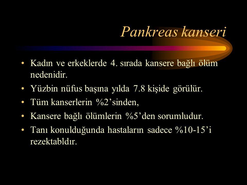 Pankreas kanseri Kadın ve erkeklerde 4. sırada kansere bağlı ölüm nedenidir. Yüzbin nüfus başına yılda 7.8 kişide görülür. Tüm kanserlerin %2'sinden,