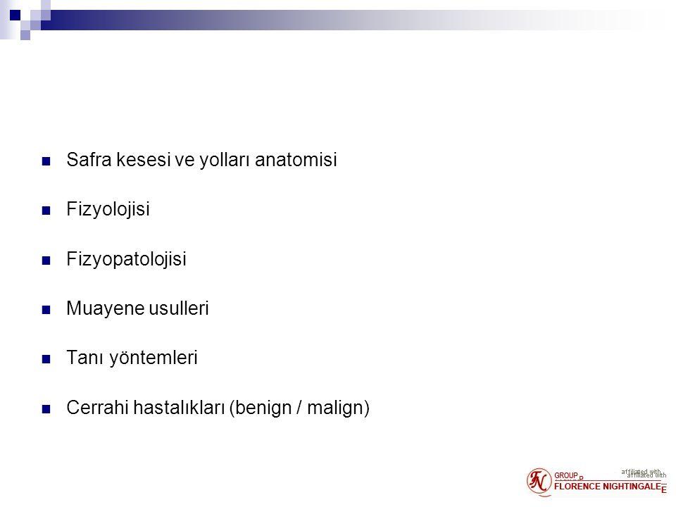 Safra kesesi ve yolları anatomisi Fizyolojisi Fizyopatolojisi Muayene usulleri Tanı yöntemleri Cerrahi hastalıkları (benign / malign)