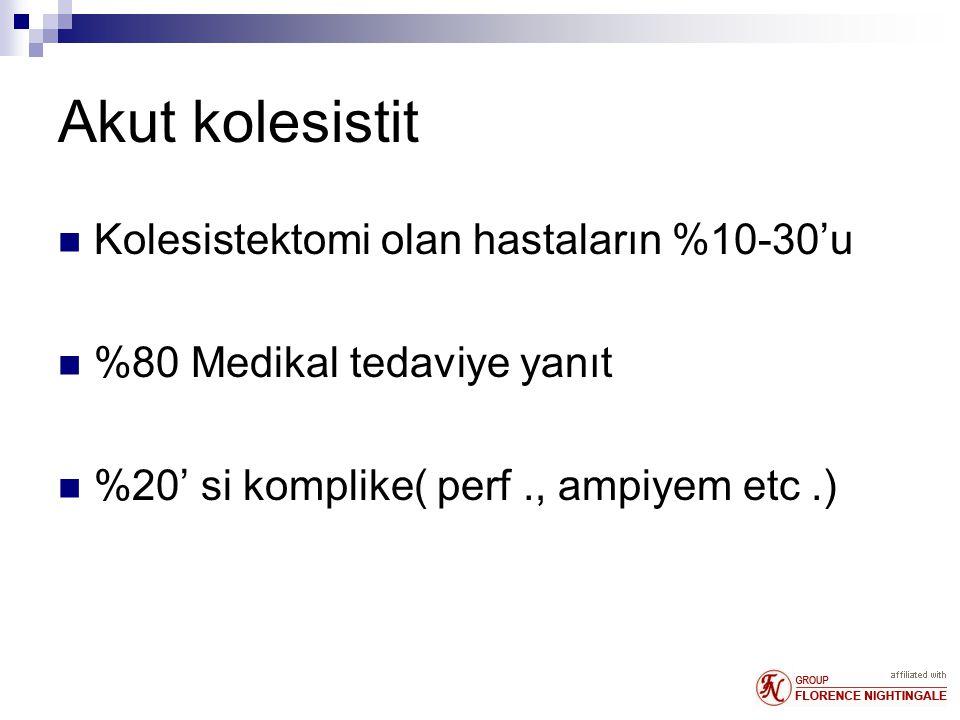 Akut kolesistit Kolesistektomi olan hastaların %10-30'u %80 Medikal tedaviye yanıt %20' si komplike( perf., ampiyem etc.)
