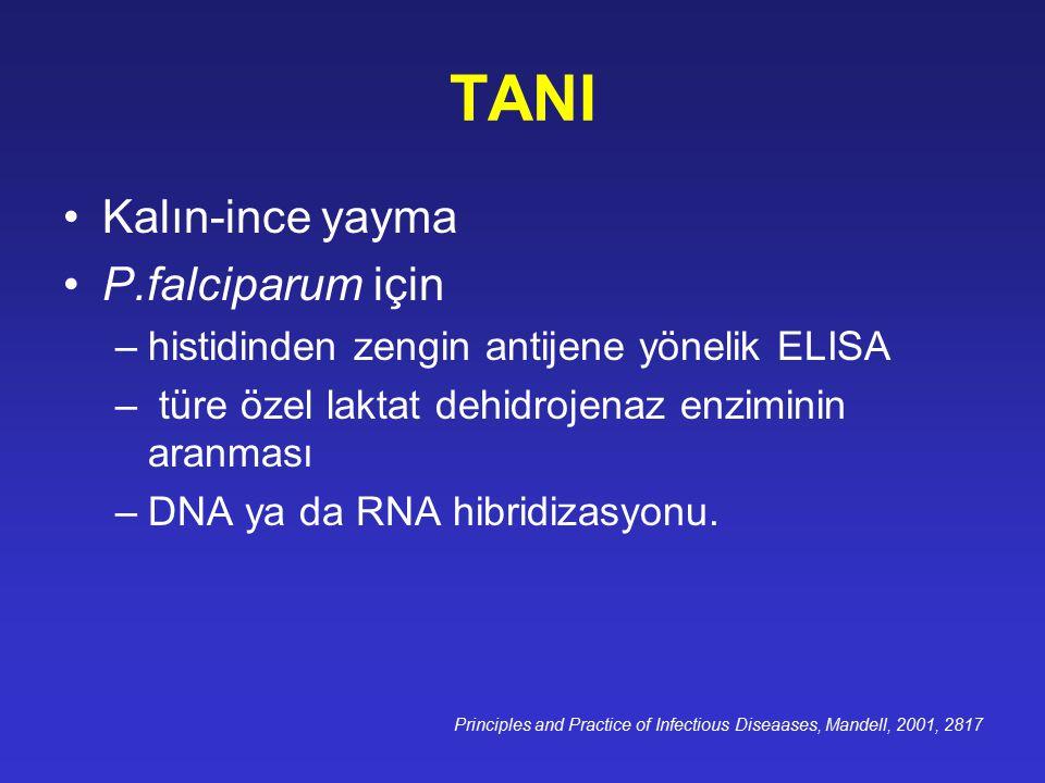 TANI Kalın-ince yayma P.falciparum için –histidinden zengin antijene yönelik ELISA – türe özel laktat dehidrojenaz enziminin aranması –DNA ya da RNA h